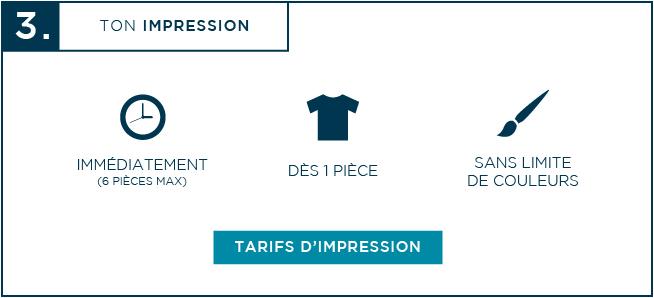 Impression textile personnalisée - Atelier du Quai