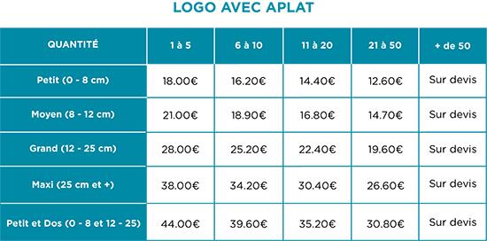 Broderie personnalisée - Tarifs logo aplat - Atelier du Quai