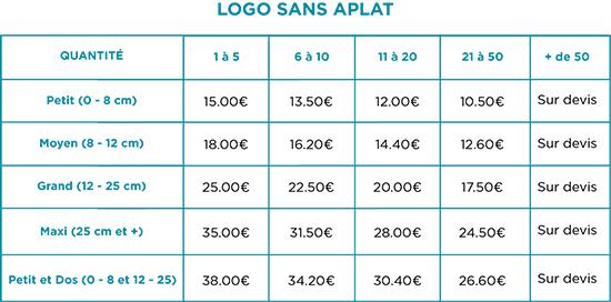 Broderie personnalisée - Tarifs logo - Atelier du Quai