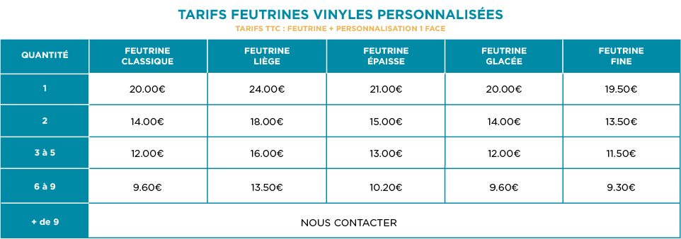 Tarifs feutrines vinyles - Atelier du Quai